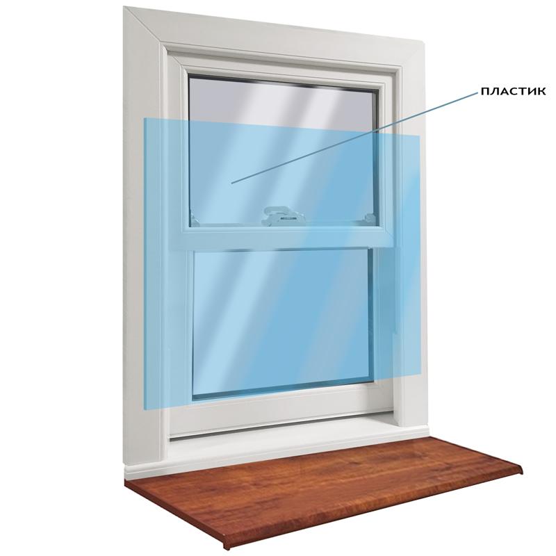 Защитные барьеры (перегородки) на окна обслуживания - заказать